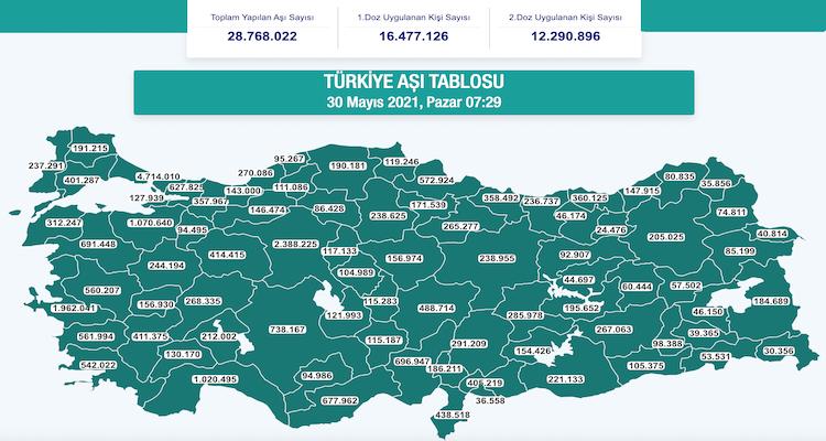 Türkiye'nin aşı haritası