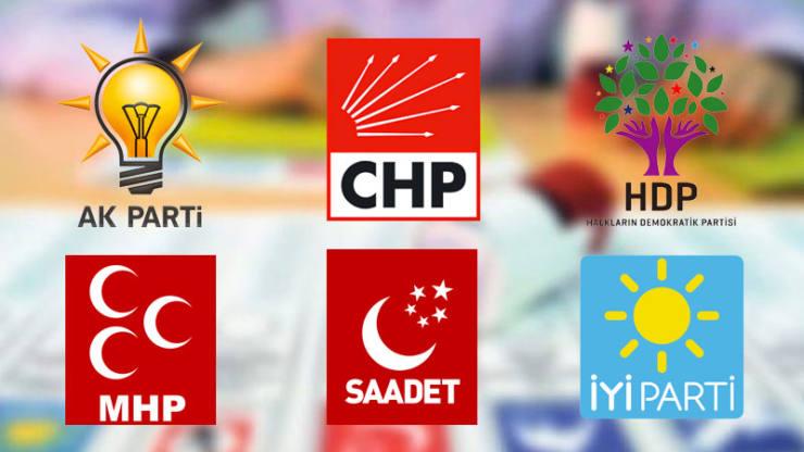 AK Parti, CHP, MHP, HDP ve İYİ Parti